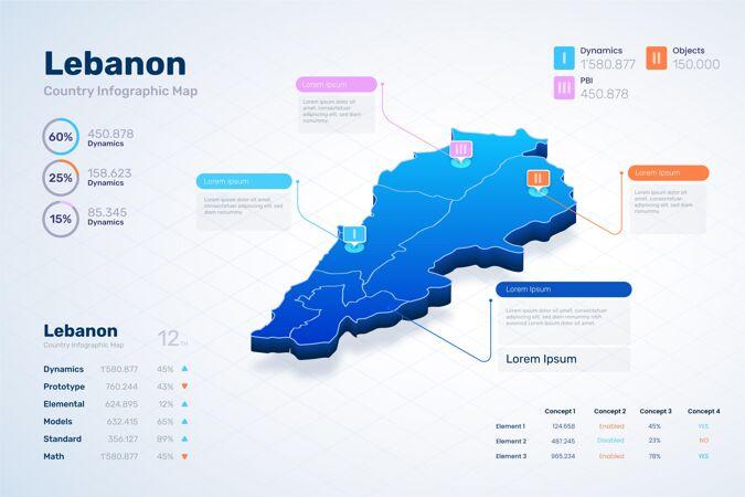 等距黎巴嫩共和国地图